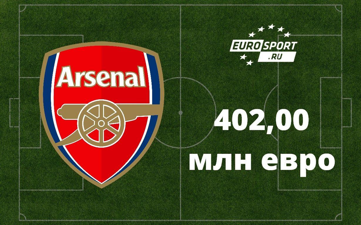 Арсенал клубы