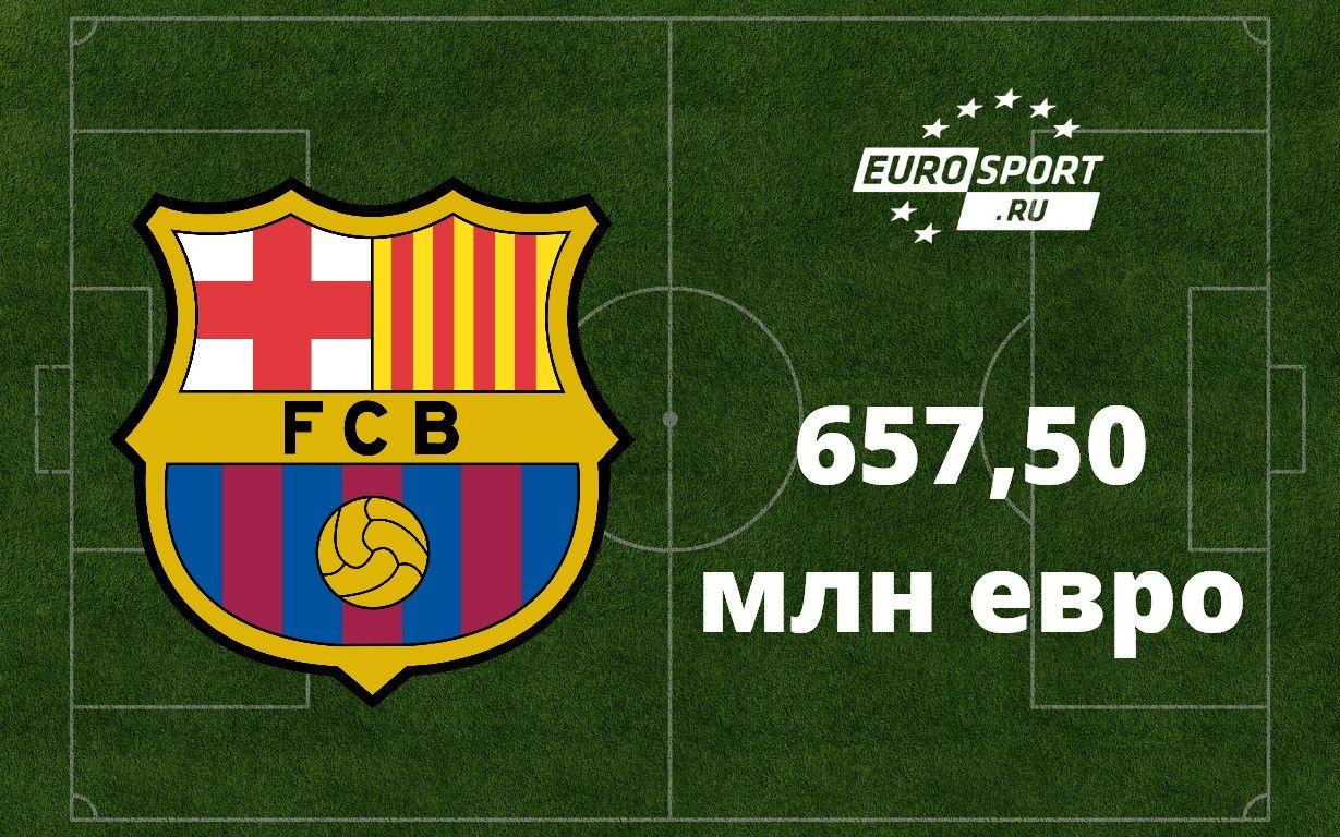 Барселона клубы