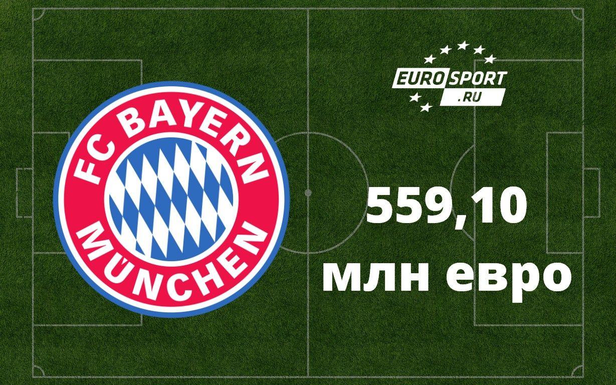Бавария клубы