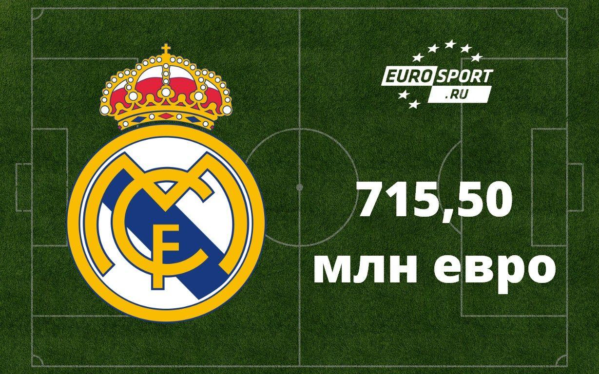 Реал Мадрид клубы