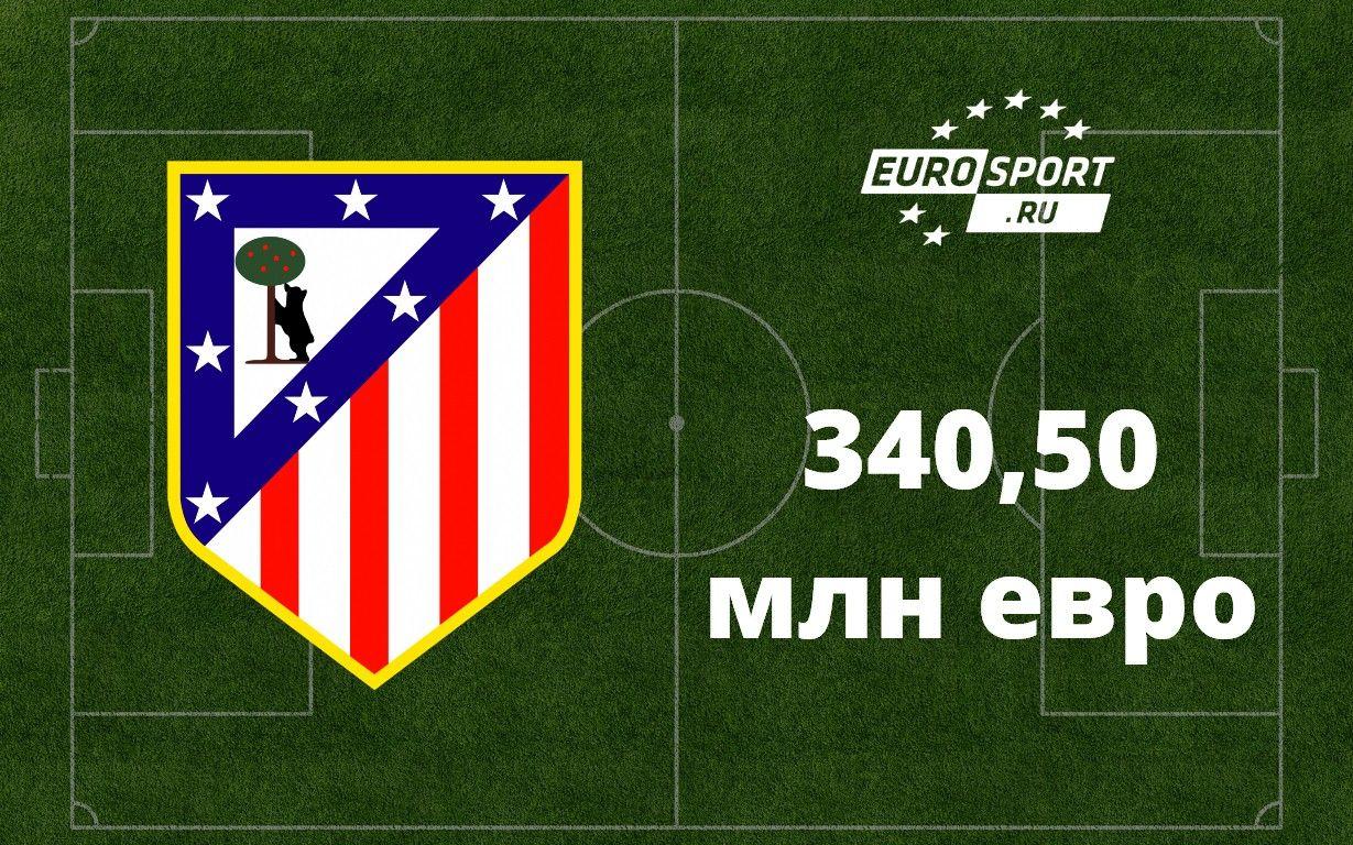 Атлетико Мадрид клубы
