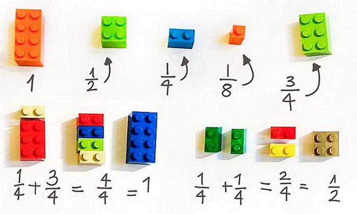 Lego кубигі арқылы математика