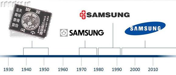 Самсунг компаниясының лого тарихы